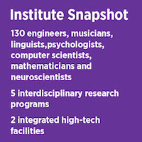 Institute Snapshot - 130 engineers, musicians, linguists, psychologists, computer scientists, mathematicians and neuroscientists; 5 interdisciplinary research programs; two integrated high-tech facilities