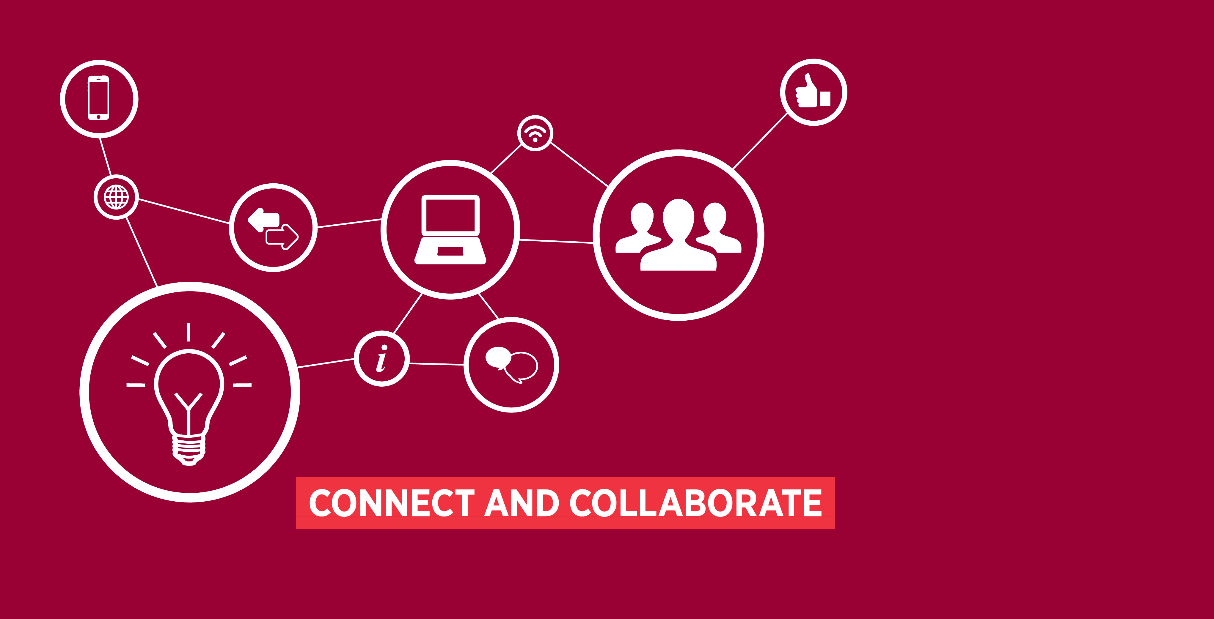 Yammer- Connect and Collaborate