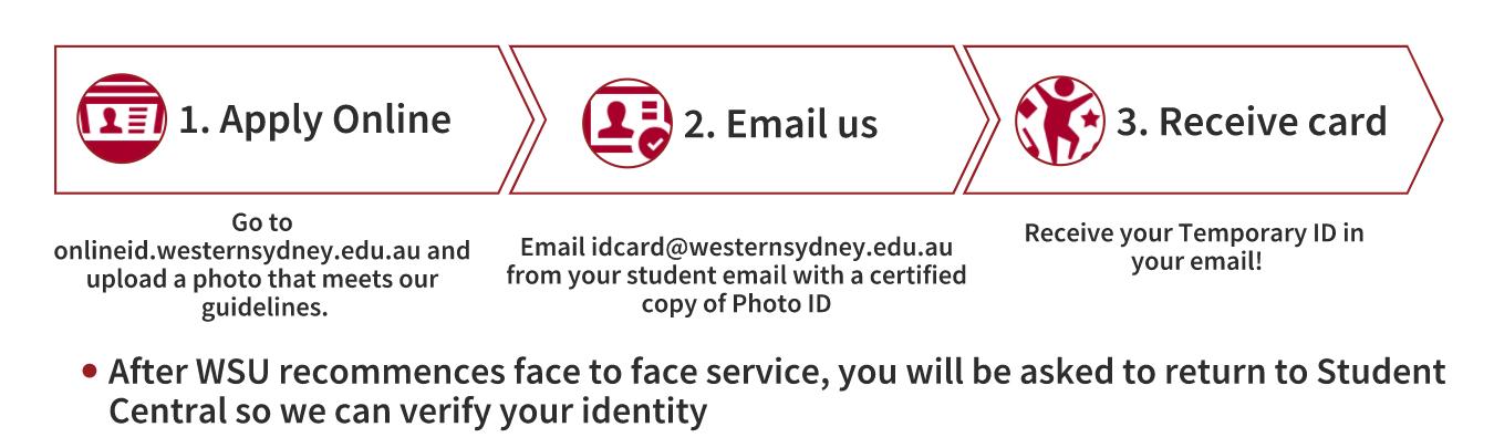 Email idcard@westernsydney.edu.au to request your ID Card