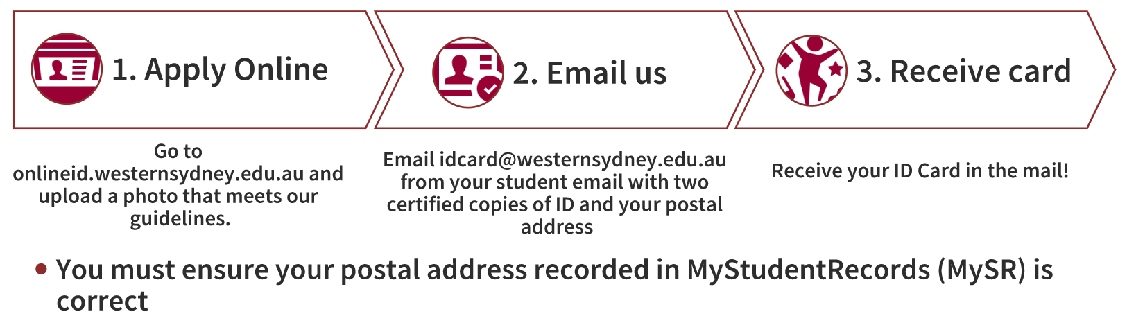 Click the apply button to request a new student ID Card and email us your Photo ID