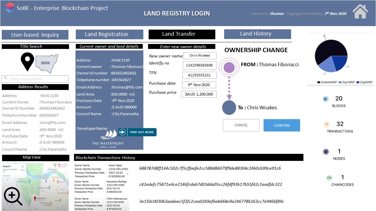 Blockchain and smart contract based land and property management system for the built environment