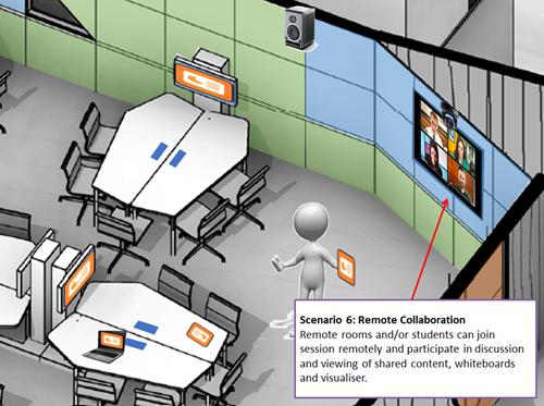1PSQ teaching space designs