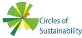 Circles of Sustainability logo - a round circular pattern made up of green, yellow and orange segments of varying lengths.