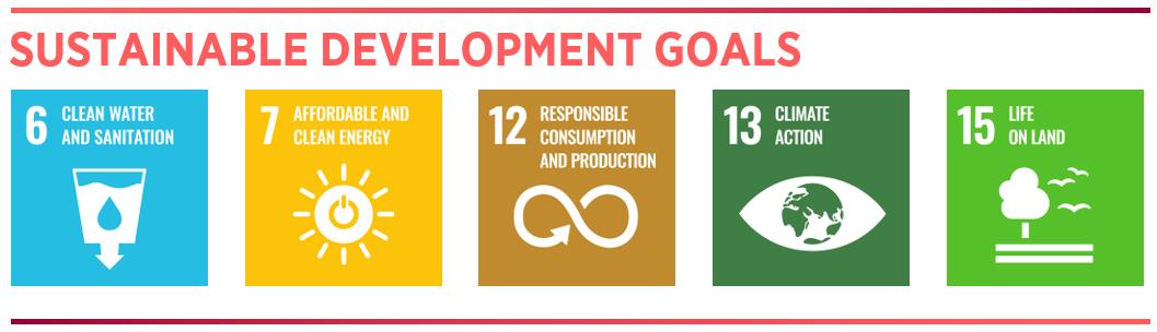 SDGs 6, 7, 12, 13, 15