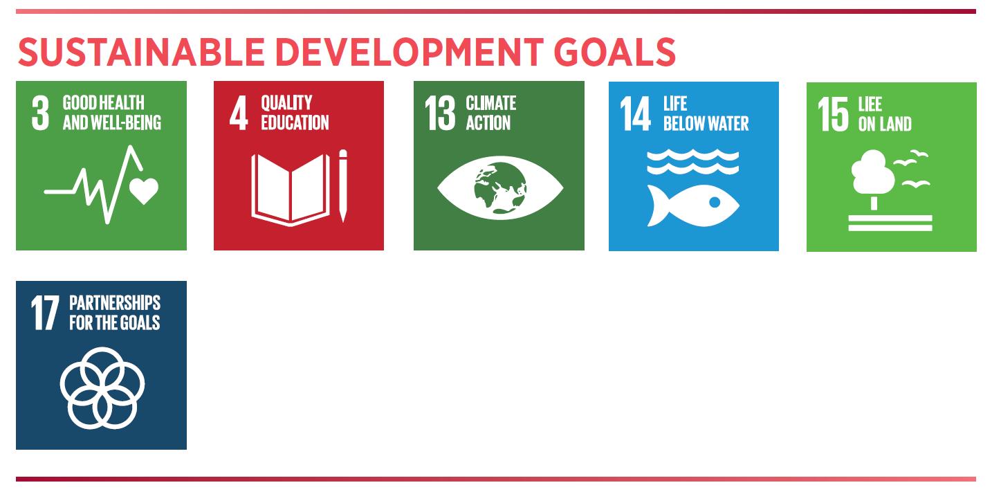 SDGs 3,4,13, 14, 15, 17
