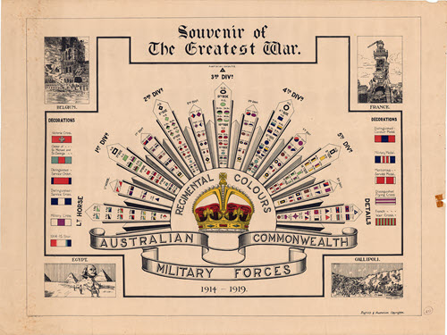 Souvenir_of_The_Greatest_War_1915-1919_Thumbnail