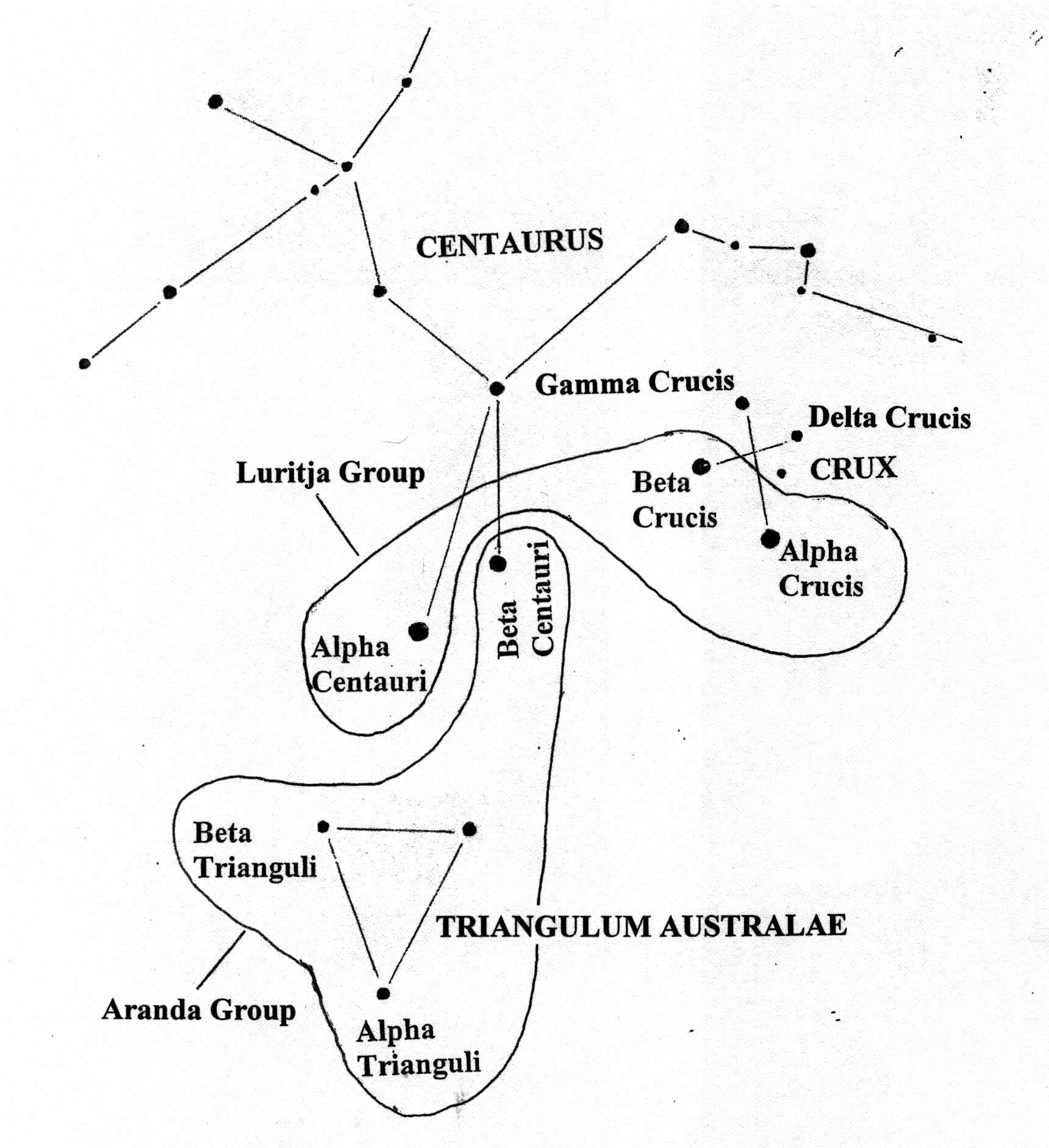 Aboriginal Family Relationships