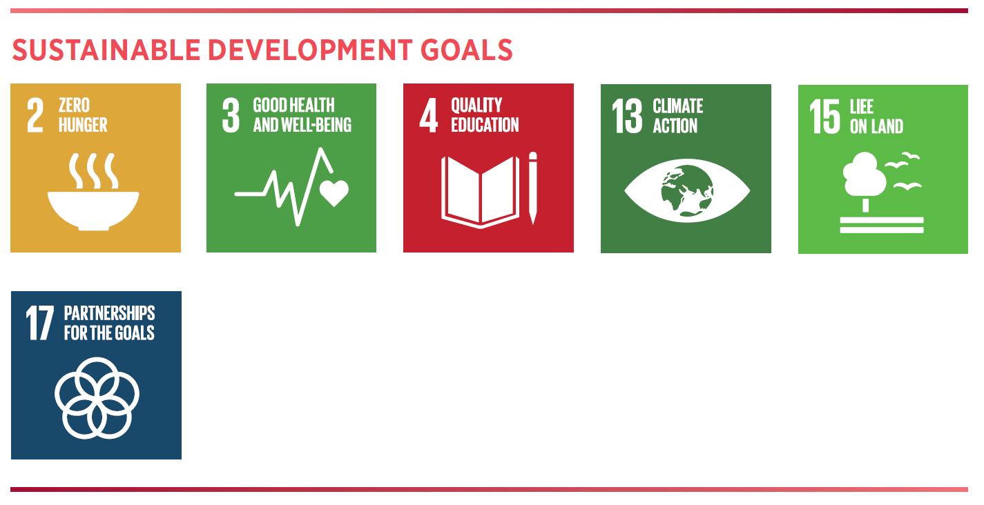SDGs 2,3,4,13,15,17