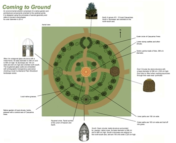 Coming to Ground Exhibition - Map