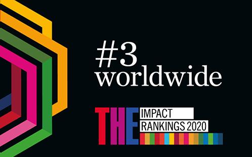 THE Impact Rankings 2020