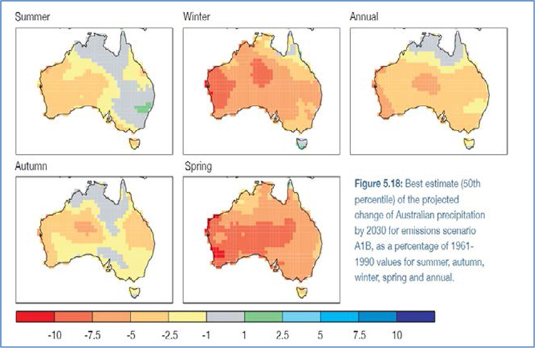 Rainfall In Australia - Source: Bureau Of Meteorology