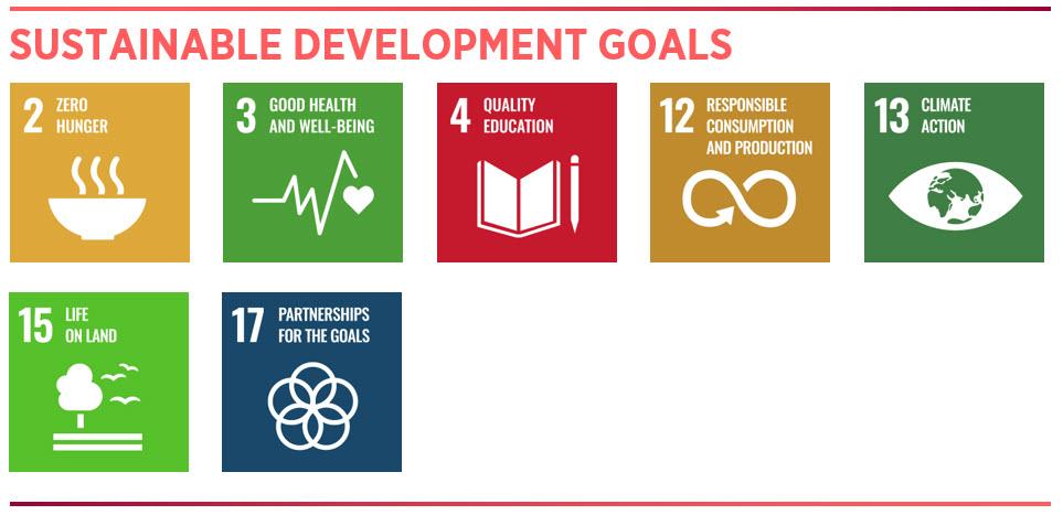 SDGs 2,3,4,12,13,15,17