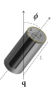 Reflecting_concentric_cylindrical_pore