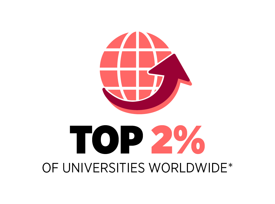Ranked in the top 2% of universities globally.