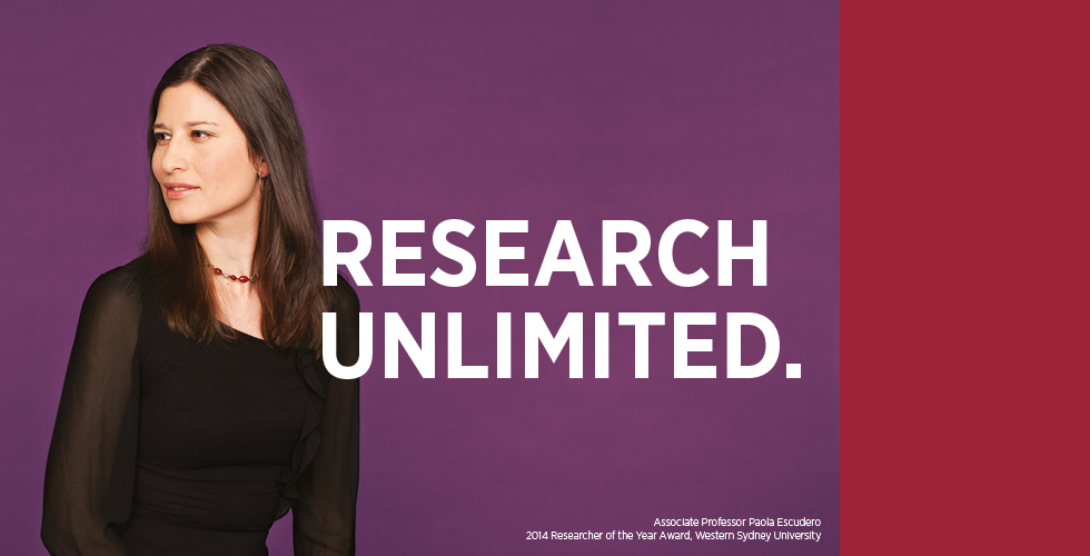 Research Unlimited.